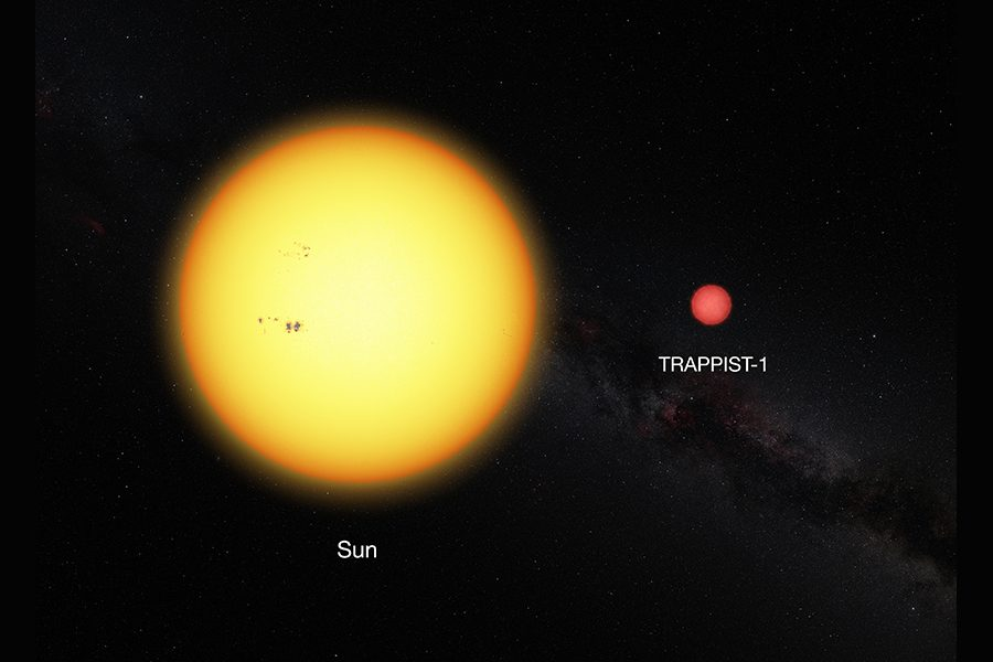 Comparison+of+dwarf+star+Trappist-1+and+our+Sun