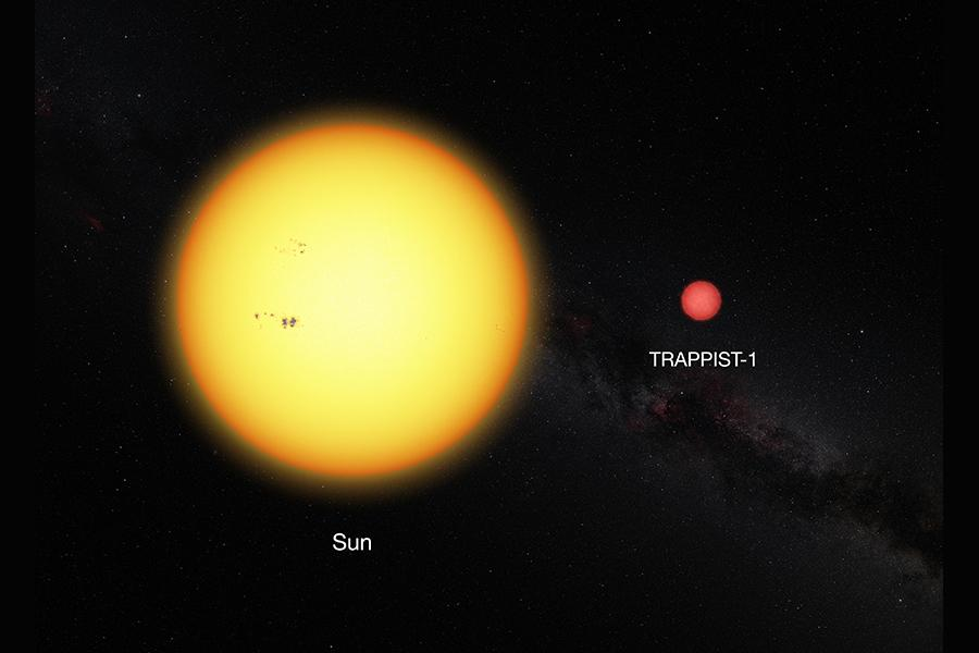 Comparison of dwarf star Trappist-1 and our Sun