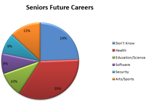 MP Senior Careers snip