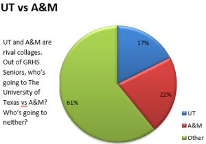 MP UT vs A&M snip